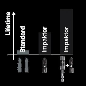 855/1 Embouts IMP DC Impaktor, PZ 3 x 25 mm  - 05057622001 - Wera Tools